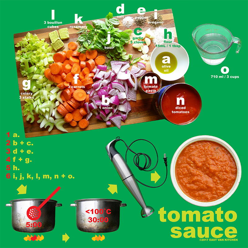 How to hide healthy vegetables in spaghetti sauce so fussy eaters will eat them! A simple and healthy tomato based spaghetti sauce recipe with carrots, celery, onions, garlic and basil. Find more delicious world and pescetarian recipes at eastvankitchen.com